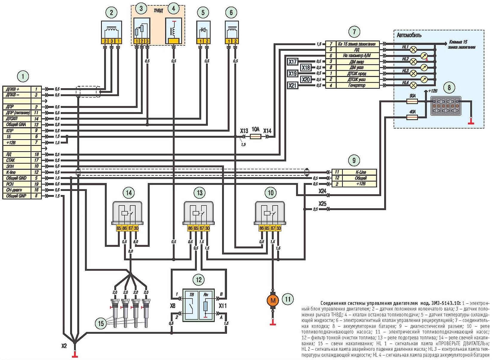 Схема системы управления двигателем змз 409