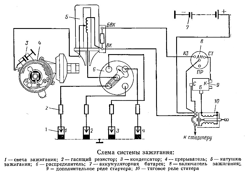 Схем зажигания уаз 469