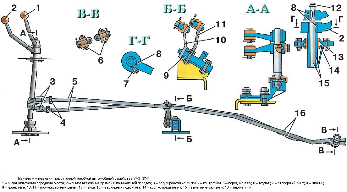 раздатки схема уаз 3303 включения