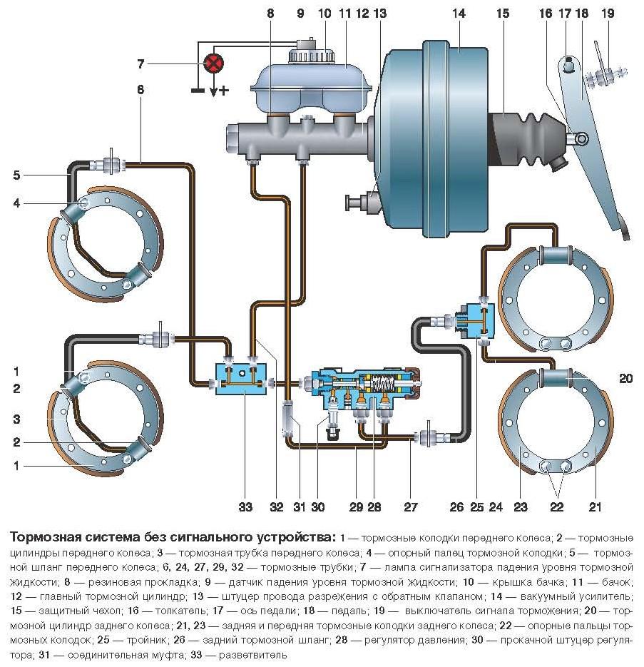 Газель тормозная система схема фото 3