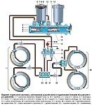 Тормозная система уаз 31514