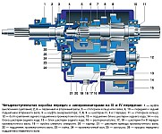 Сборка коробки передач уаз 469