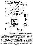 s016m - Уаз 469 приборная панель