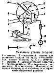 s017m - Уаз 469 приборная панель