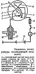 s018m - Уаз 469 приборная панель