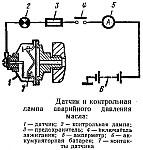 s019m - Уаз 469 приборная панель