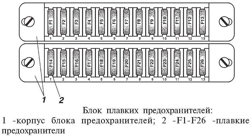 Схема предохранители уаз хантер