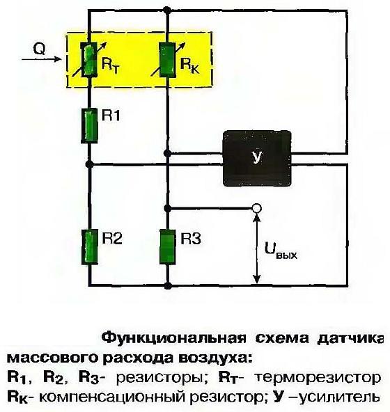Схема подключений дмрв