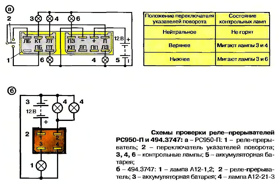 Схема поворотов рс950п