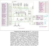 Электрическая схема системы управления двигателем УМЗ-4216 с электронным впрыском топлива