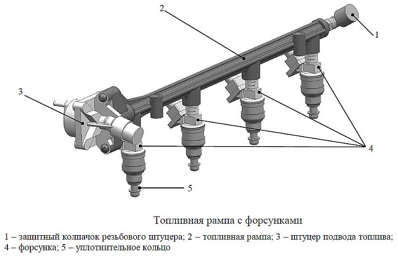 Ремонт топливной системы уаз патриот 98