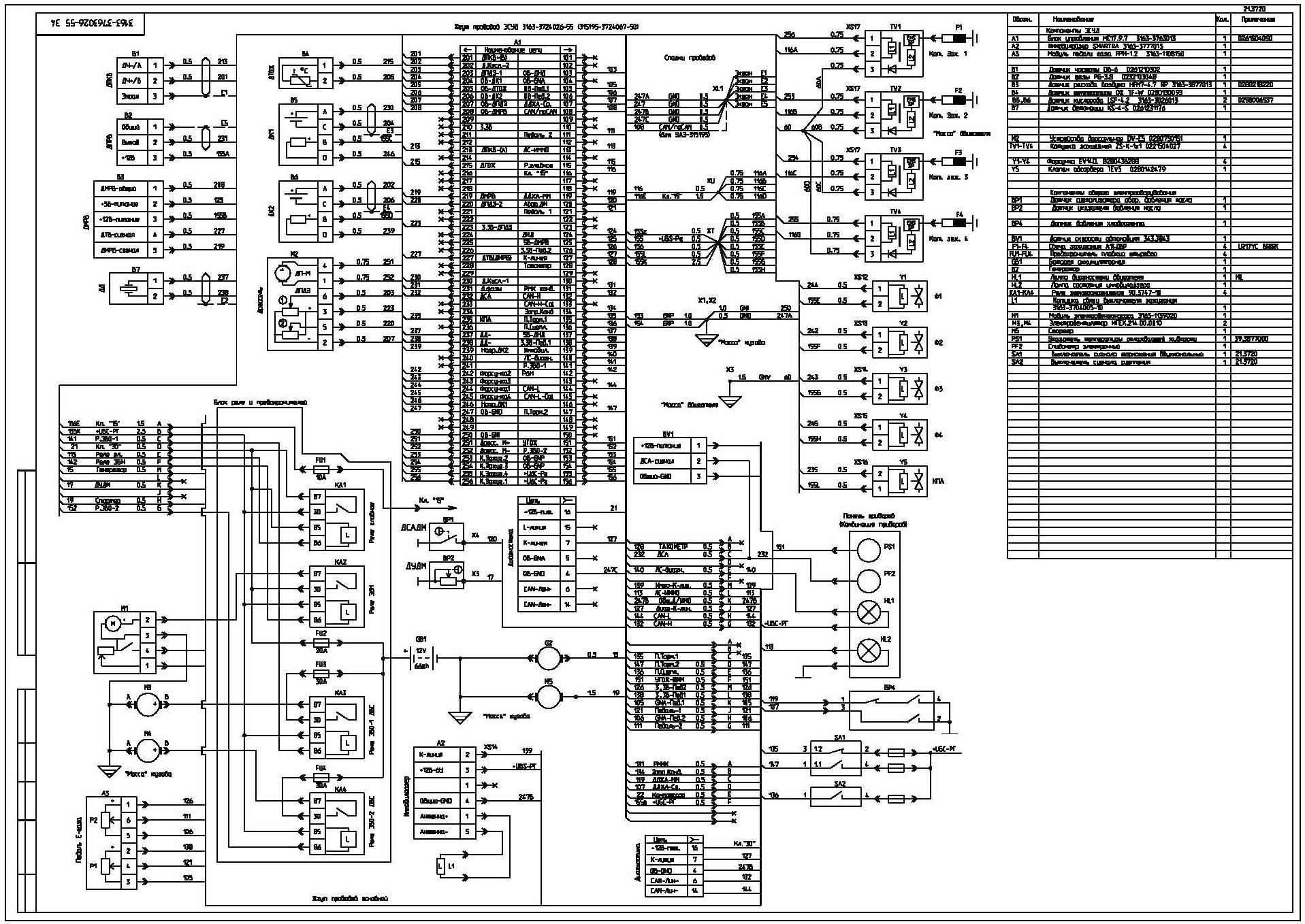 системы управления электронным документооборотом реферат