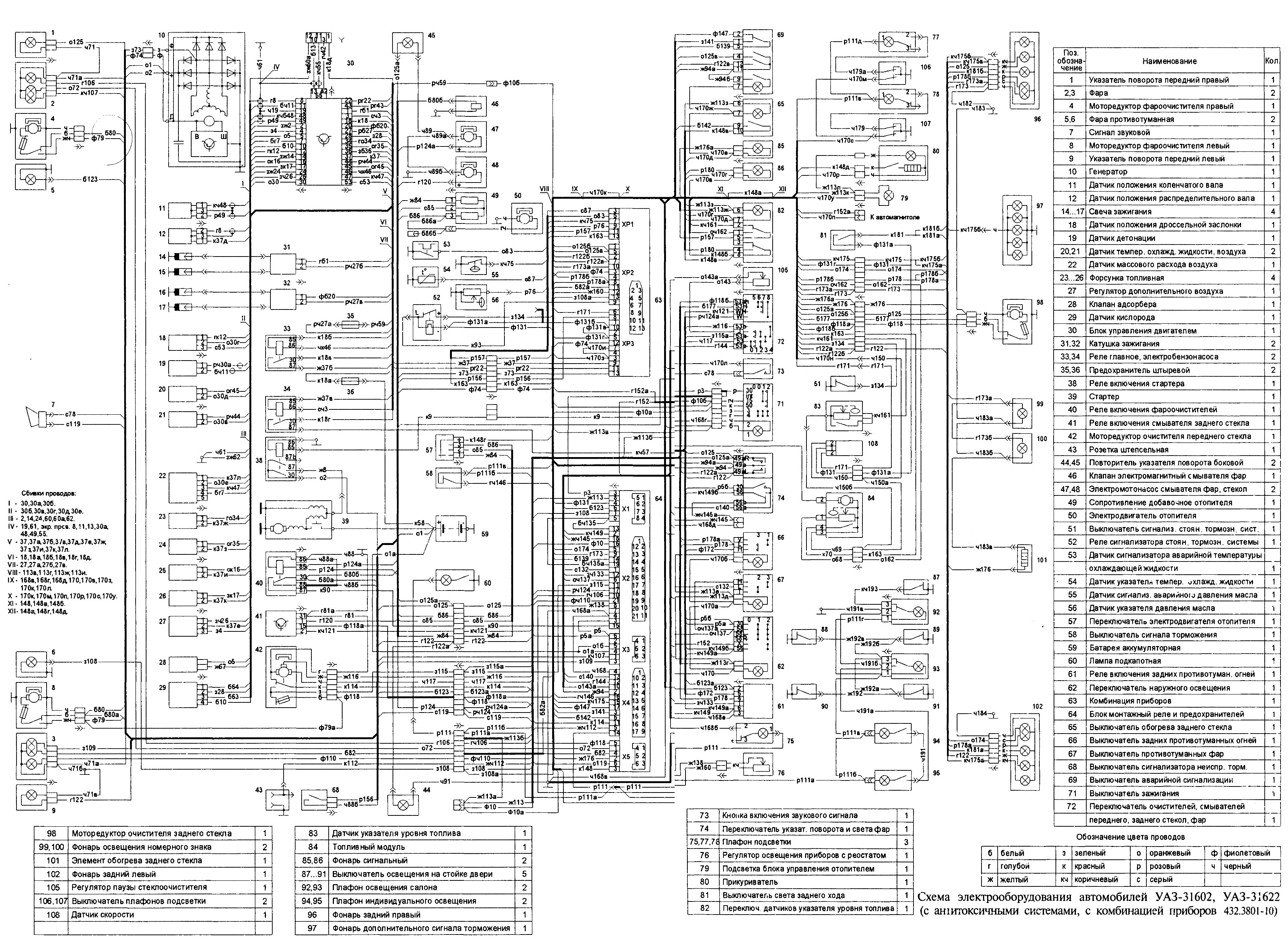 пограничный отряд схема приборов уаз 452 этом
