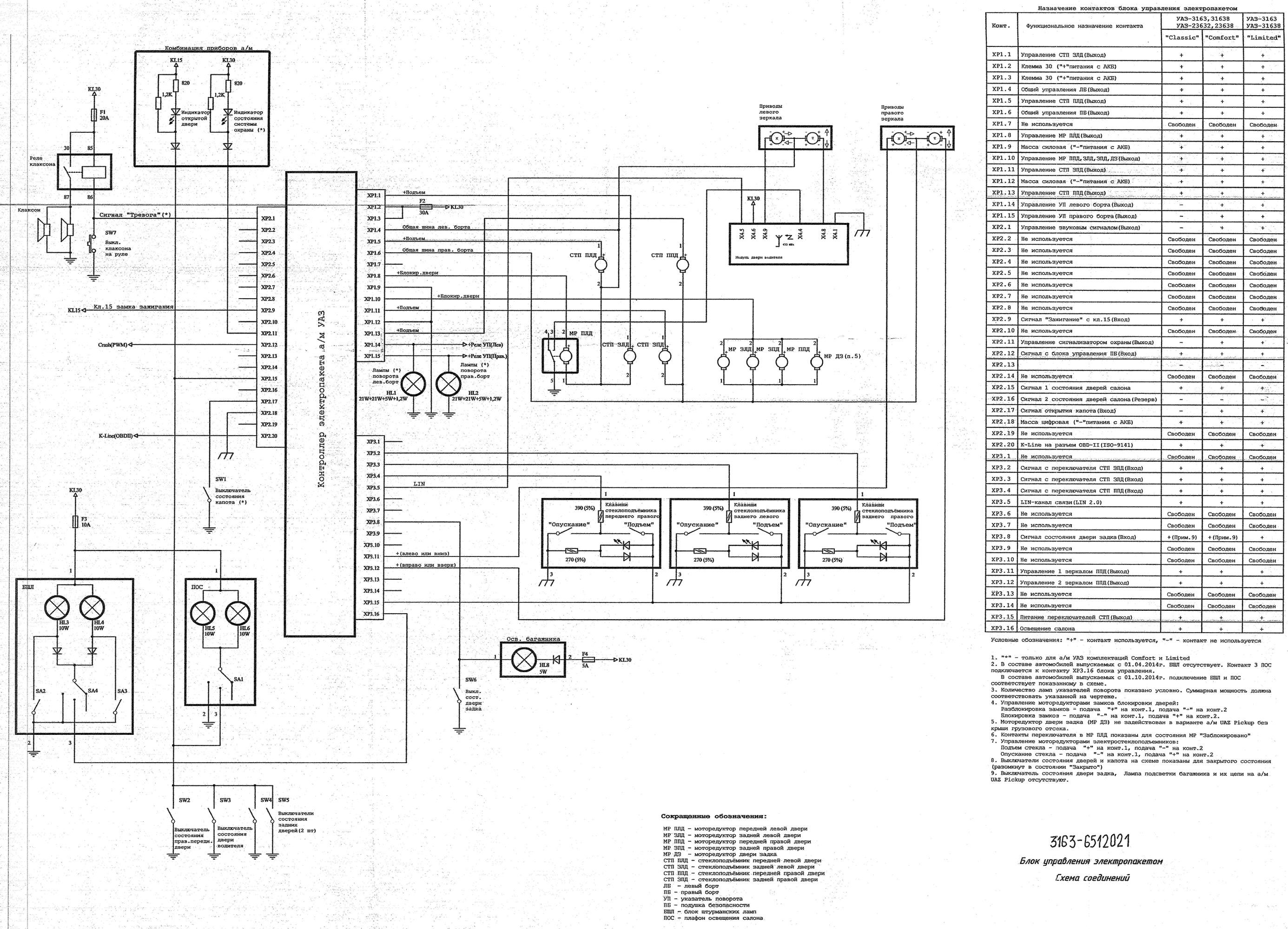 Схема системы отопления уаз патриот фото 405