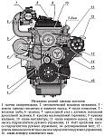 s047m - Схема ремня генератора уаз патриот с кондиционером