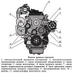 s048m - Схема ремня генератора уаз патриот с кондиционером