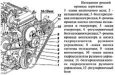s049m - Схема ремня генератора уаз патриот с кондиционером