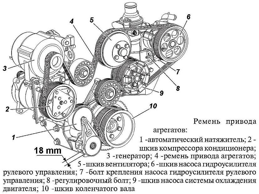 Схема ремня генератора уаз патриот с кондиционером