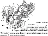 s050m - Схема ремня генератора уаз патриот с кондиционером