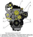 s052m - Схема ремня генератора уаз патриот с кондиционером