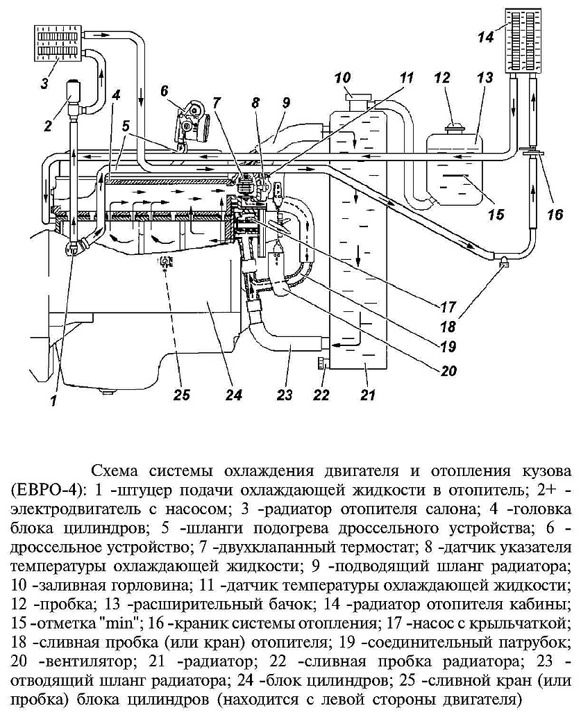 Схема системы отопления уаз патриот фото 319