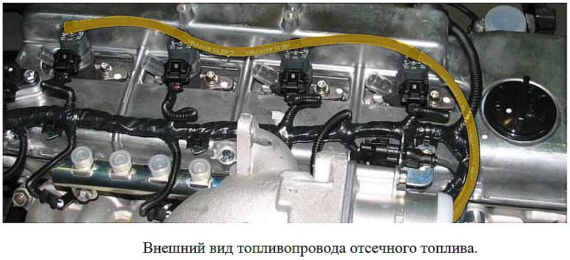 Ремонт топливной системы уаз патриот 88