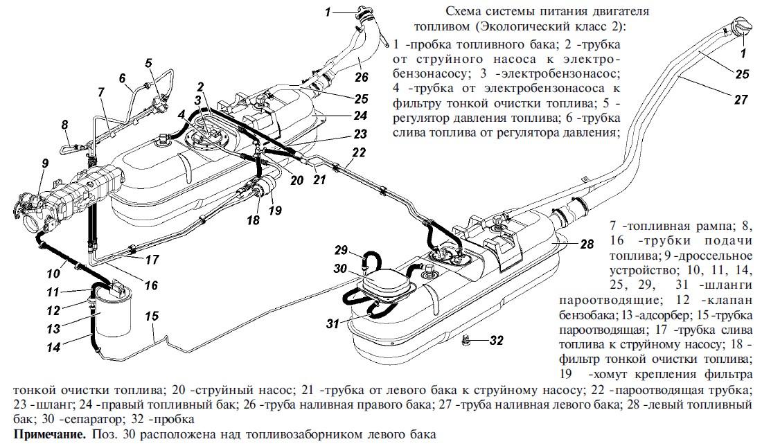 Руководство по ремонту и эксплуатации уаз хантер змз 406