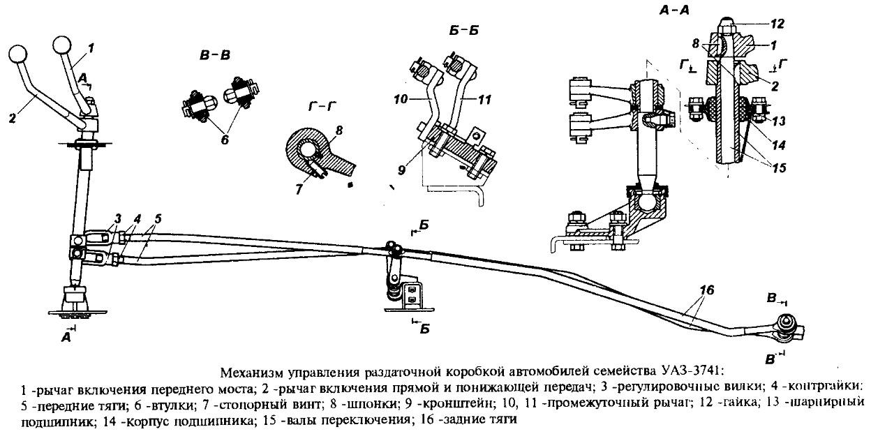Фото схема раздатки уаз