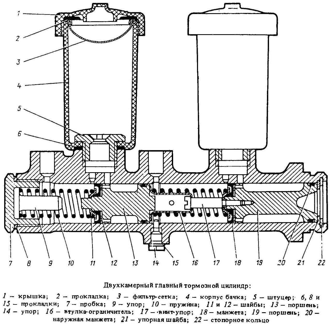 Схема работы главного тормозного цилиндра фото 136