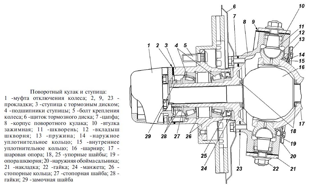 Книга по техническому обслуживанию уаз 3962 с мостами спайсер как влияет на нервную систему спайс