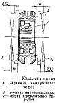 Синхронизатор предназначен для бесшумного и безударного включения третьей и четвертой передач