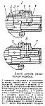 Механизм переключения раздаточной коробки УАЗ-452