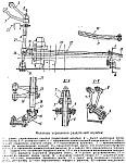 Устройство механизма управления раздаточной коробки УАЗ-452
