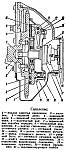 s088m - Сцепление на уаз 469 какое поставить