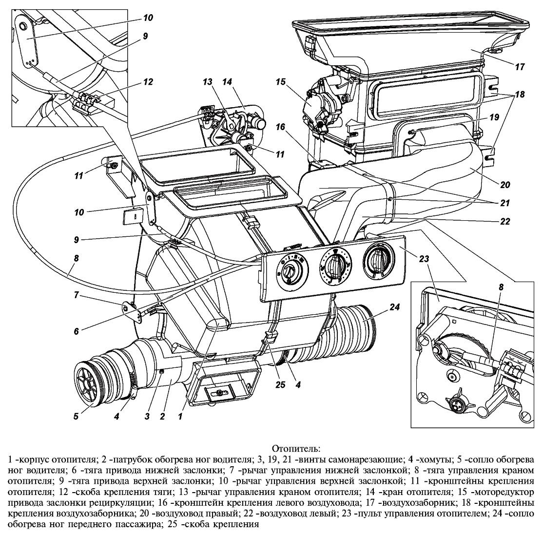 Схема системы отопления уаз патриот