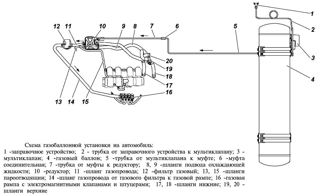 Принципиальная схема системы охлаждения двигателя фото 554