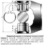 s042m - Съемник для крестовин карданного вала
