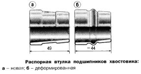 Диагностика состояния редуктора, подшипников, зацепления, автомобилей ВАЗ и Лада Нива