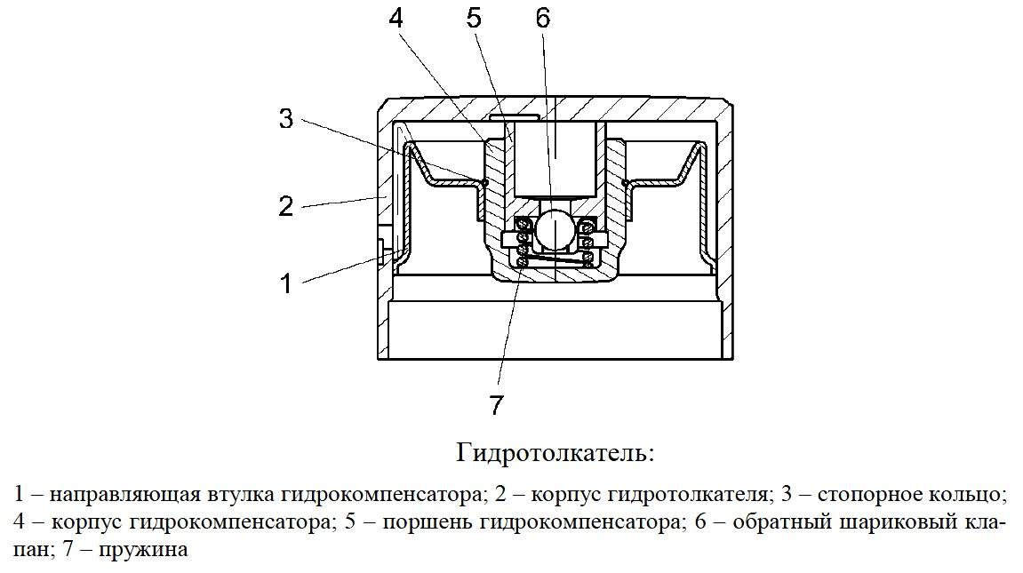 https://auto.kombat.com.ua/img/to0/tr14/s034.jpg