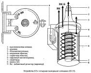 s029m - Трамблер контактный и бесконтактный