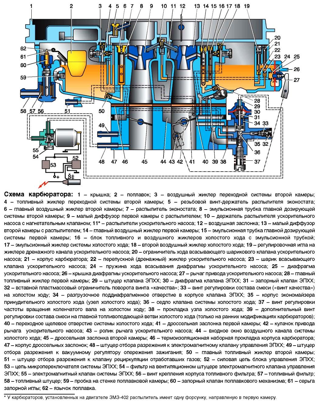 406 двигатель схема карбюратора фото 713