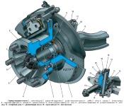 Детали ступицы колеса передней рессорной подвески на автомобилях Газель ГАЗ-3302 и ГАЗ-2705