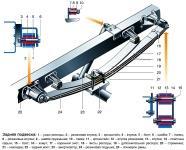 Детали задней рессорной подвески на Газель ГАЗ-3302 и ГАЗ-2705