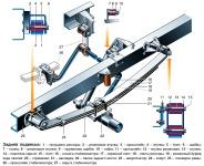 Детали задней рессорной подвески на Соболь ГАЗ-2217, ГАЗ-2752 и ГАЗ-2310