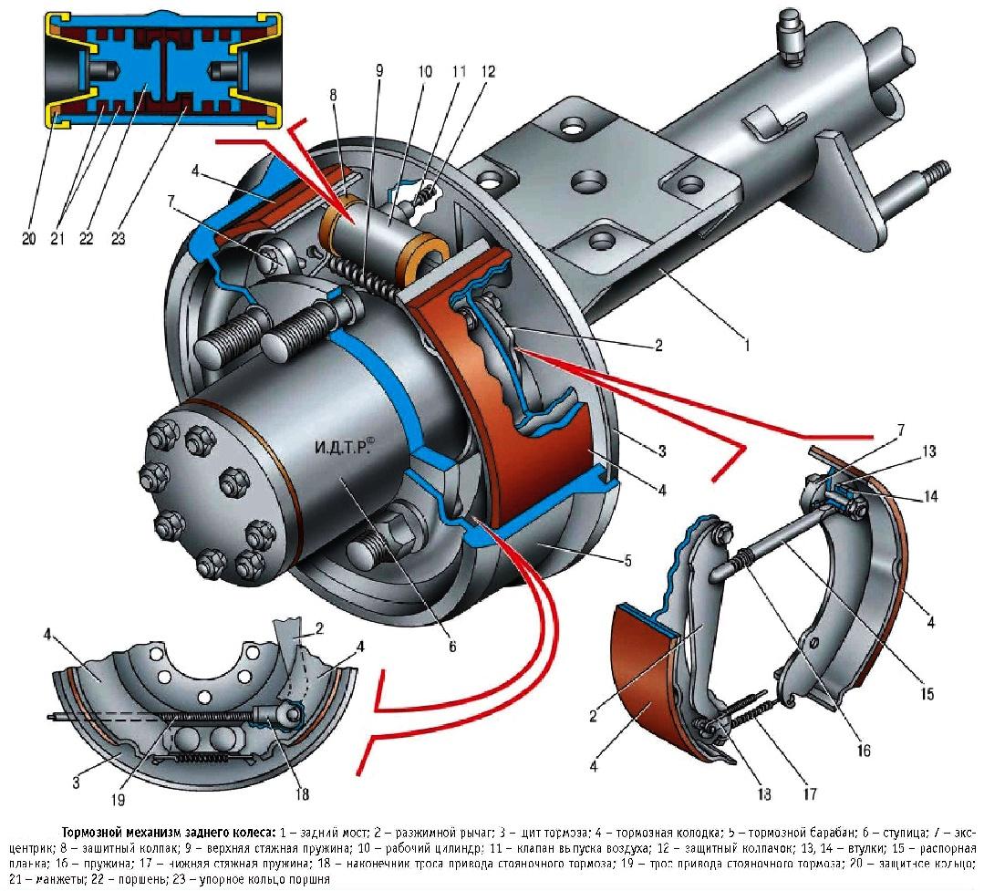 Газель тормозная система схема фото 505
