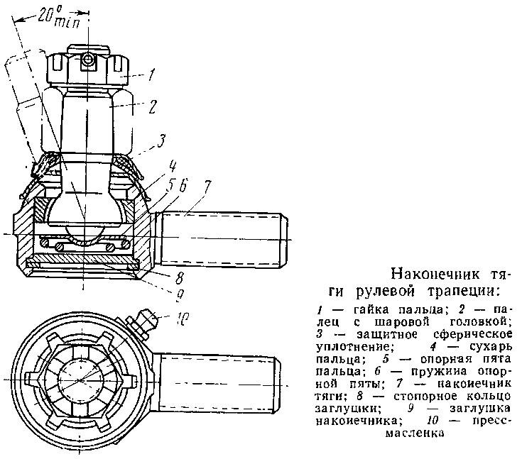 Ремонт рулевых тяг на уаз 83