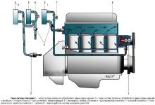 Система отопления газель 3302