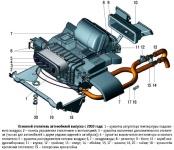 Основной отопитель системы отопления на ГАЗель ГАЗ-3302 и ГАЗ-2705 выпуска с 2003 года