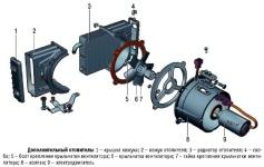 Дополнительный отопитель системы отопления Газель с двумя рядами сидений, автобусов и автомобилей скорой медицинской помощи