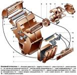 Основной отопитель системы отопления на ГАЗель ГАЗ-3302 и ГАЗ-2705 выпуска до 2003 года